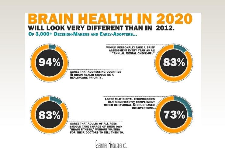 Brain health 2020.jpg