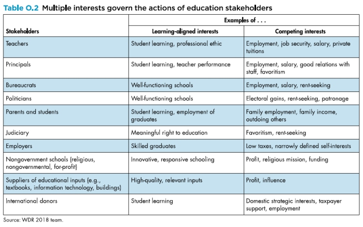 eduction stakeholders